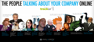 Trackur-Talking-About-You